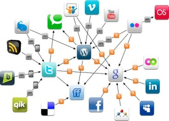 Social Media Marketing Diagram