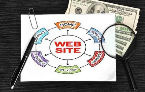 website design and SEO follow up